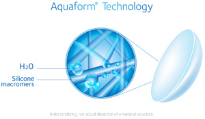 Aquaform Technology