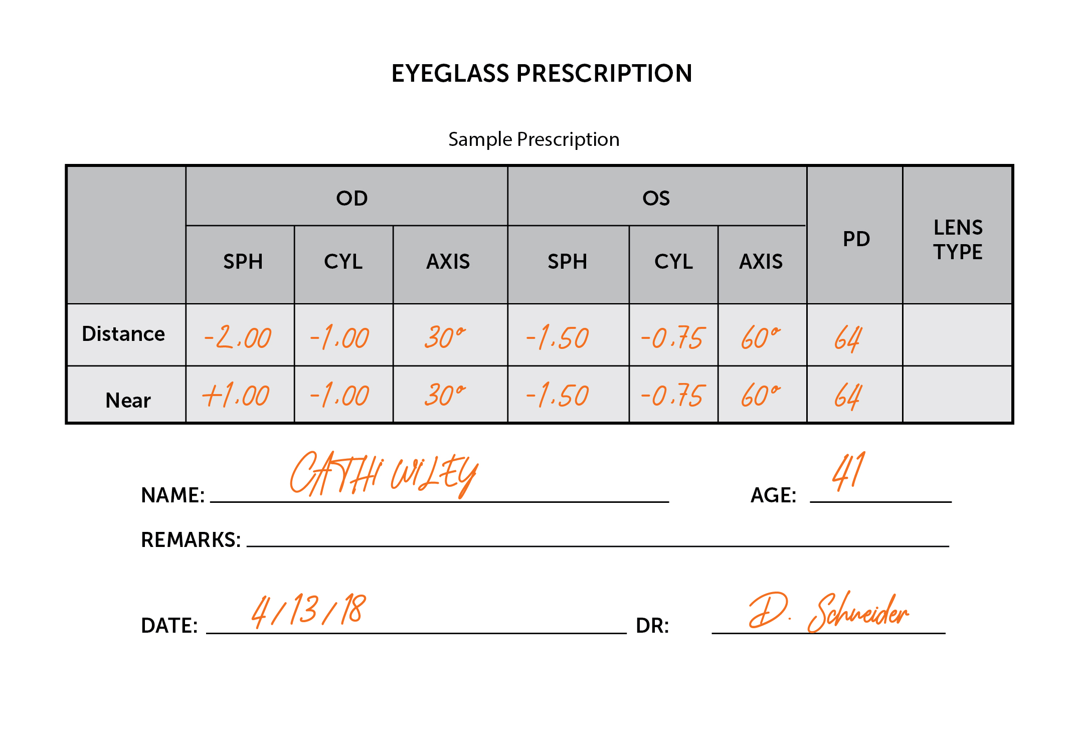 How to Read Your Prescription - INTERNAL IMAGE